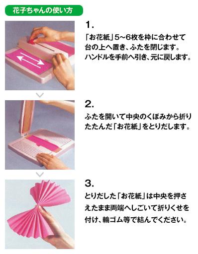 花子ちゃんの使い方 1.「お花紙」5~6枚を枠に合わせて台の上へ置き、ふたを閉じます。ハンドルを手前へ引き、元に戻します。2.ふたを開いて中央のくぼみから折りたたんだ「お花紙」をとりだします。3.とりだした「お花紙」は中央を押さえたまま両端へしごいて折りくせを付け、輪ゴム等で結んでください。